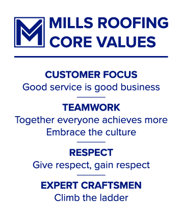 Mills Roofing Core Values. Customer Focus, Teamwork, Respect, Expert Craftsmen.